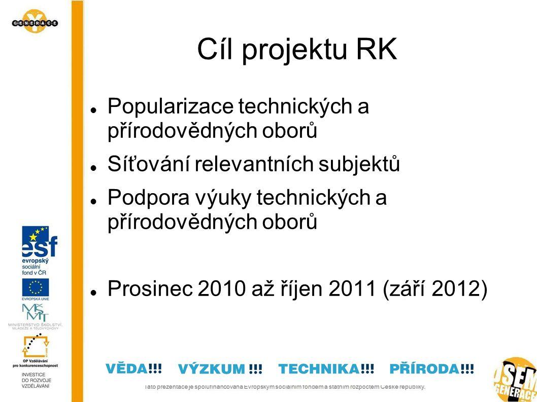 Hlavní aktivity projektu RK  Monitoring aktivit v regionu  Šíření know-how projektu  Realizace vlastních popularizačních aktivit (96 aktivit, realizuje VŠB-TUO, OSU, AV ČR, aj.)