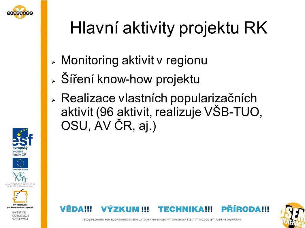 Vznikající web RK