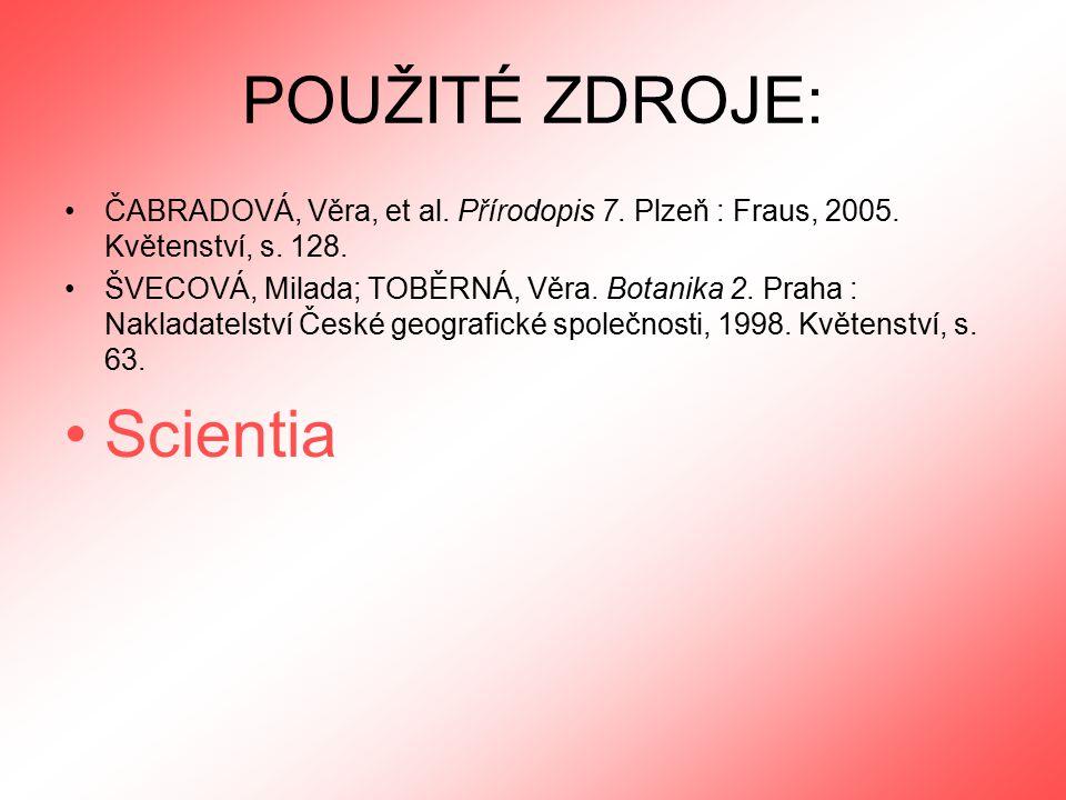 POUŽITÉ ZDROJE: ČABRADOVÁ, Věra, et al. Přírodopis 7. Plzeň : Fraus, 2005. Květenství, s. 128. ŠVECOVÁ, Milada; TOBĚRNÁ, Věra. Botanika 2. Praha : Nak