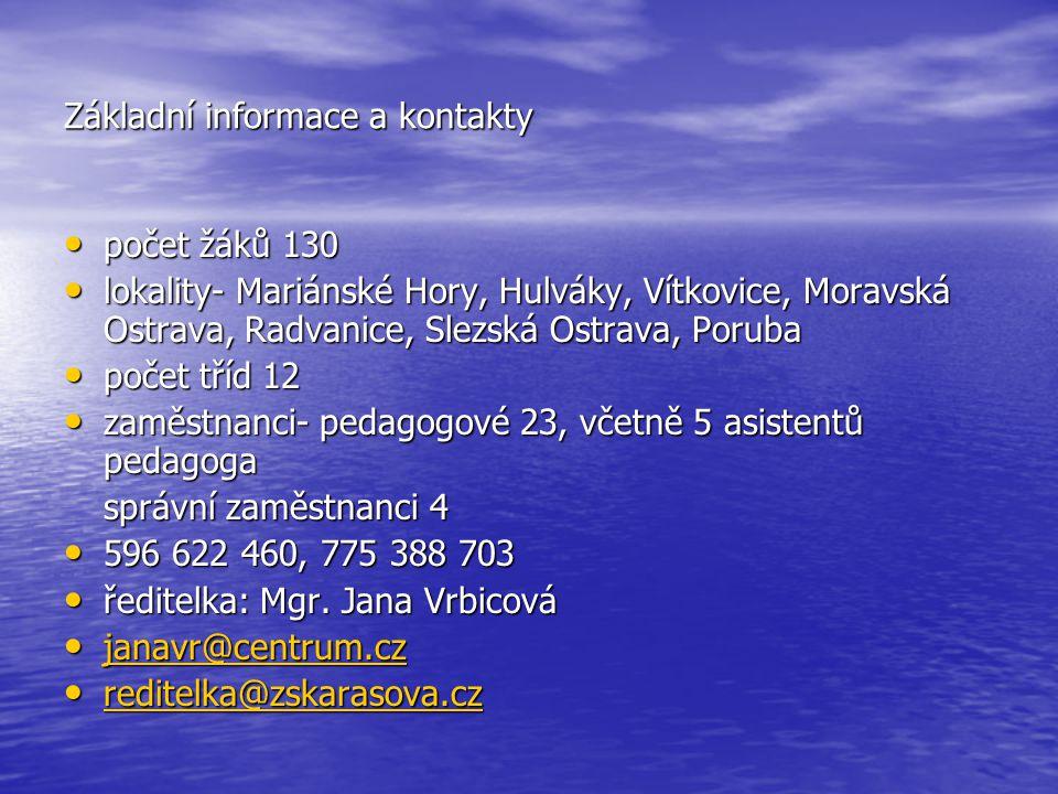 Základní informace a kontakty počet žáků 130 počet žáků 130 lokality- Mariánské Hory, Hulváky, Vítkovice, Moravská Ostrava, Radvanice, Slezská Ostrava