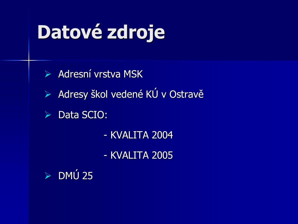 Datové zdroje  Adresní vrstva MSK  Adresy škol vedené KÚ v Ostravě  Data SCIO: - KVALITA 2004 - KVALITA 2005  DMÚ 25