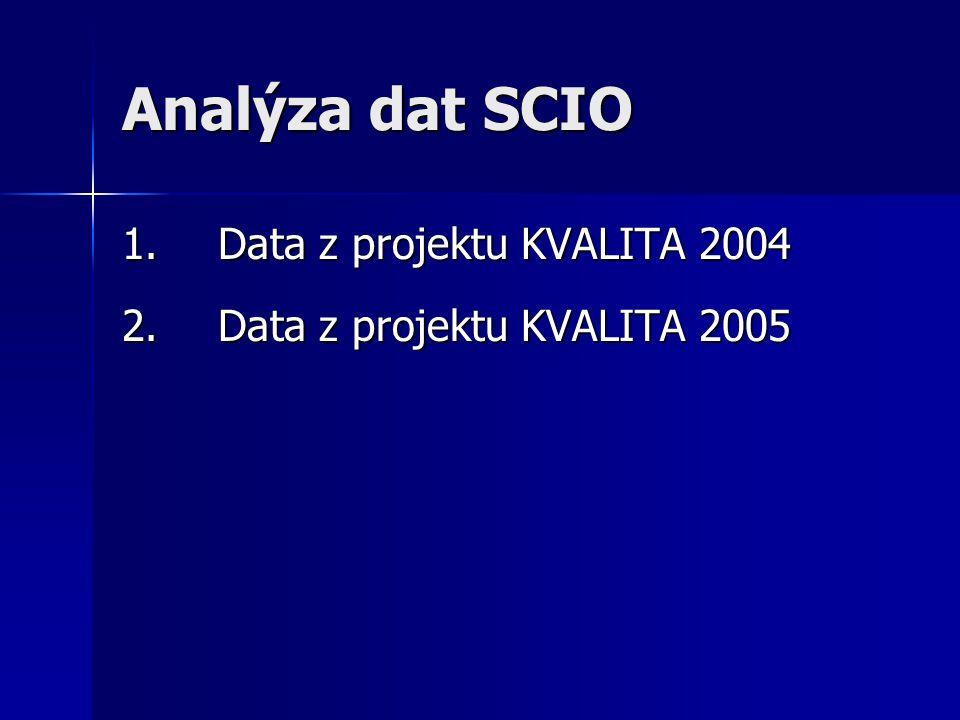 Analýza dat SCIO 1.Data z projektu KVALITA 2004 2.Data z projektu KVALITA 2005