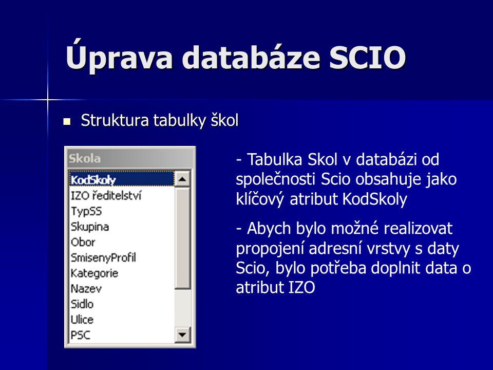 Úprava databáze SCIO Struktura tabulky škol Struktura tabulky škol - Tabulka Skol v databázi od společnosti Scio obsahuje jako klíčový atribut KodSkoly - Abych bylo možné realizovat propojení adresní vrstvy s daty Scio, bylo potřeba doplnit data o atribut IZO