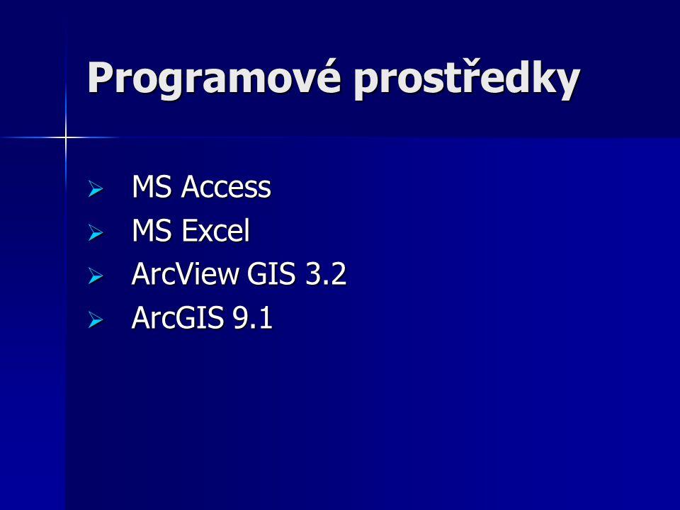 Programové prostředky  MS Access  MS Excel  ArcView GIS 3.2  ArcGIS 9.1