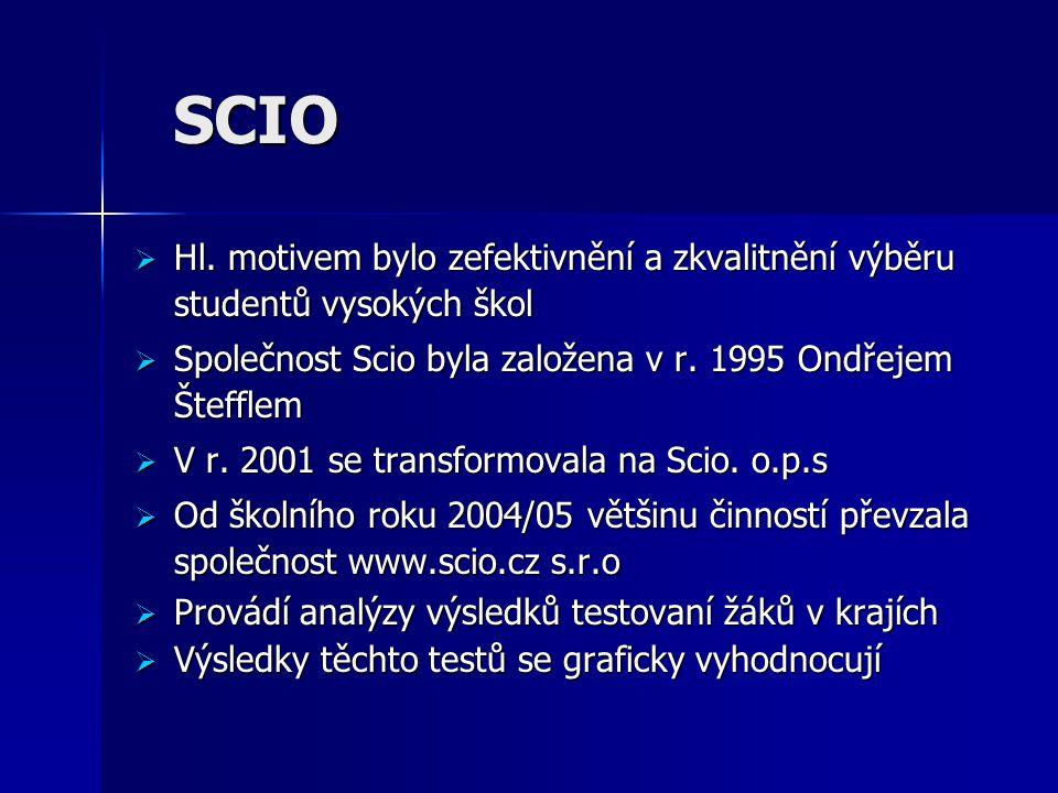 Data SCIO  Smlouva mezi KÚ Moravskoslezského kraje a Scio, o.p.s.