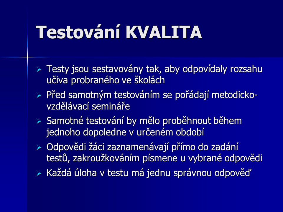 KVALITA 2004  Testování se účastnilo 216 škol v kraji  Vyhodnoceny byly výsledky 9 531 žáku  Testovanými předměty byly český jazyk, matematika, přírodopis a obecné studijní předpoklady