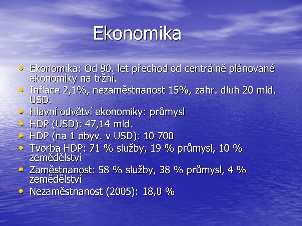 Ekonomika Ekonomika Ekonomika: Od 90. let přechod od centrálně plánované ekonomiky na tržní. Ekonomika: Od 90. let přechod od centrálně plánované ekon