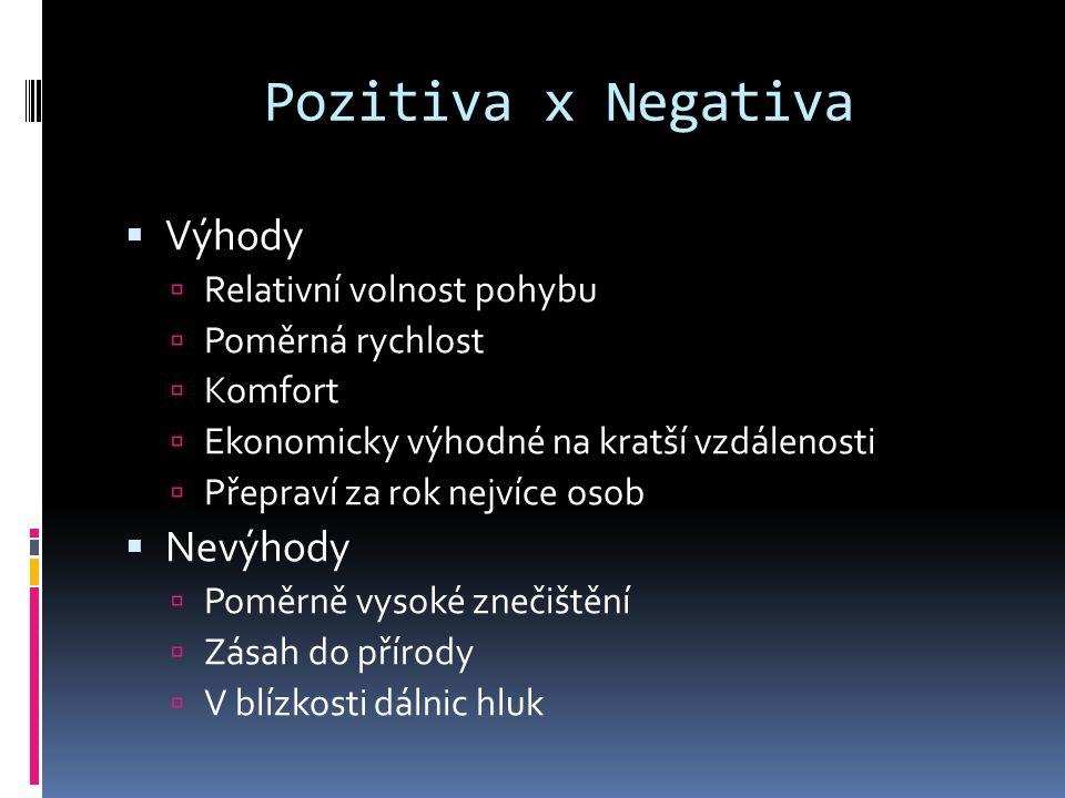 Pozitiva x Negativa  Výhody  Relativní volnost pohybu  Poměrná rychlost  Komfort  Ekonomicky výhodné na kratší vzdálenosti  Přepraví za rok nejv