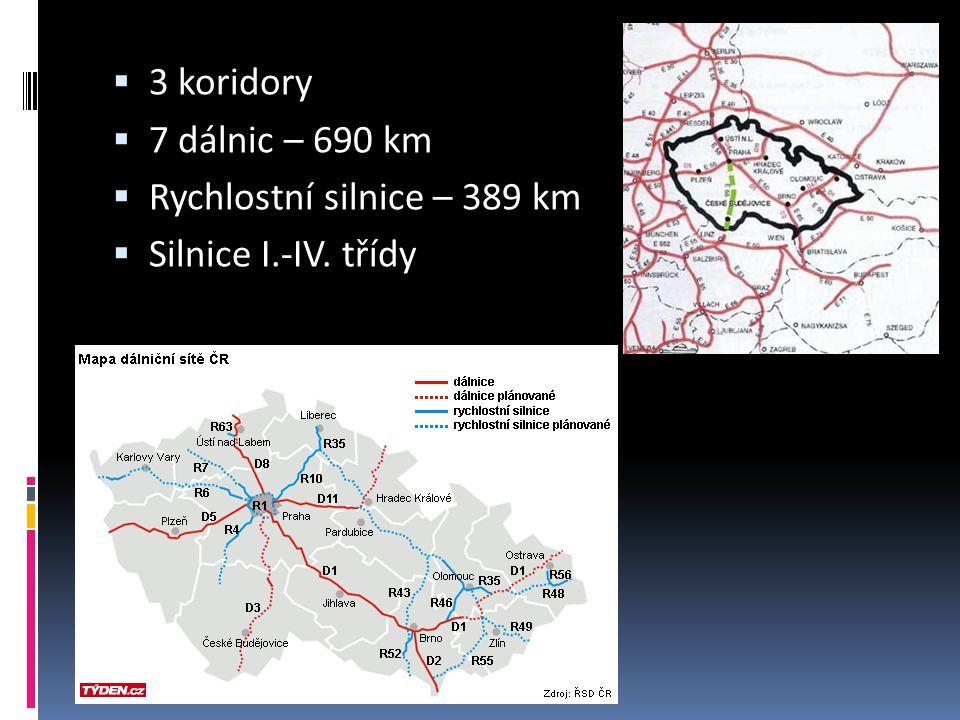  3 koridory  7 dálnic – 690 km  Rychlostní silnice – 389 km  Silnice I.-IV. třídy