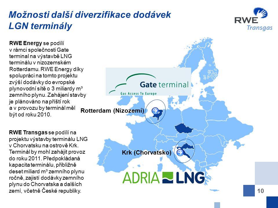 10 Možnosti další diverzifikace dodávek LGN terminály RWE Energy se podílí v rámci společnosti Gate terminal na výstavbě LNG terminálu v nizozemském R