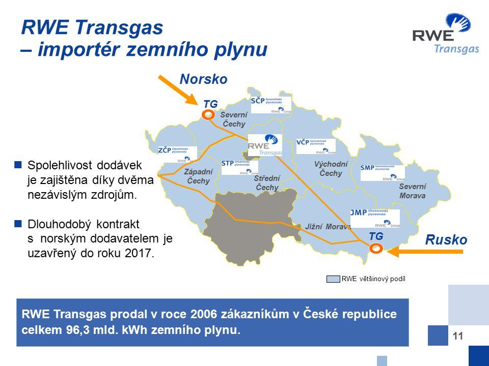 11 RWE Transgas – importér zemního plynu Spolehlivost dodávek je zajištěna díky dvěma nezávislým zdrojům. Dlouhodobý kontrakt s norským dodavatelem je