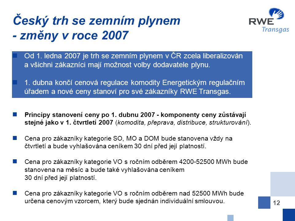 12 Český trh se zemním plynem - změny v roce 2007 Principy stanovení ceny po 1. dubnu 2007 - komponenty ceny zůstávají stejné jako v 1. čtvrtletí 2007