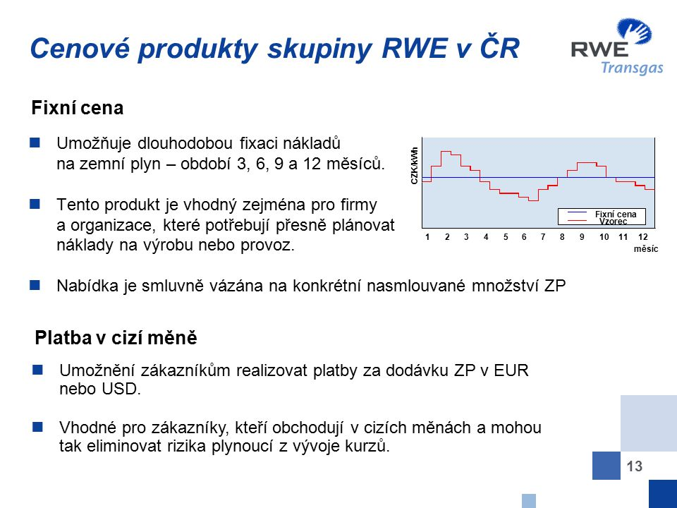 13 Cenové produkty skupiny RWE v ČR Umožňuje dlouhodobou fixaci nákladů na zemní plyn – období 3, 6, 9 a 12 měsíců. Tento produkt je vhodný zejména pr
