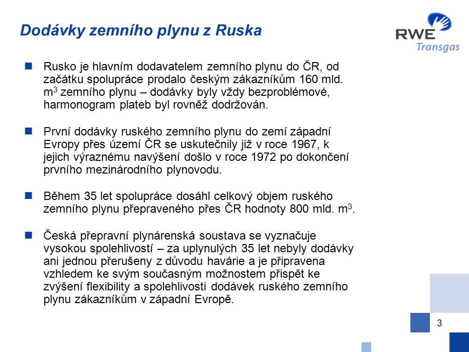 3 Dodávky zemního plynu z Ruska Rusko je hlavním dodavatelem zemního plynu do ČR, od začátku spolupráce prodalo českým zákazníkům 160 mld. m 3 zemního