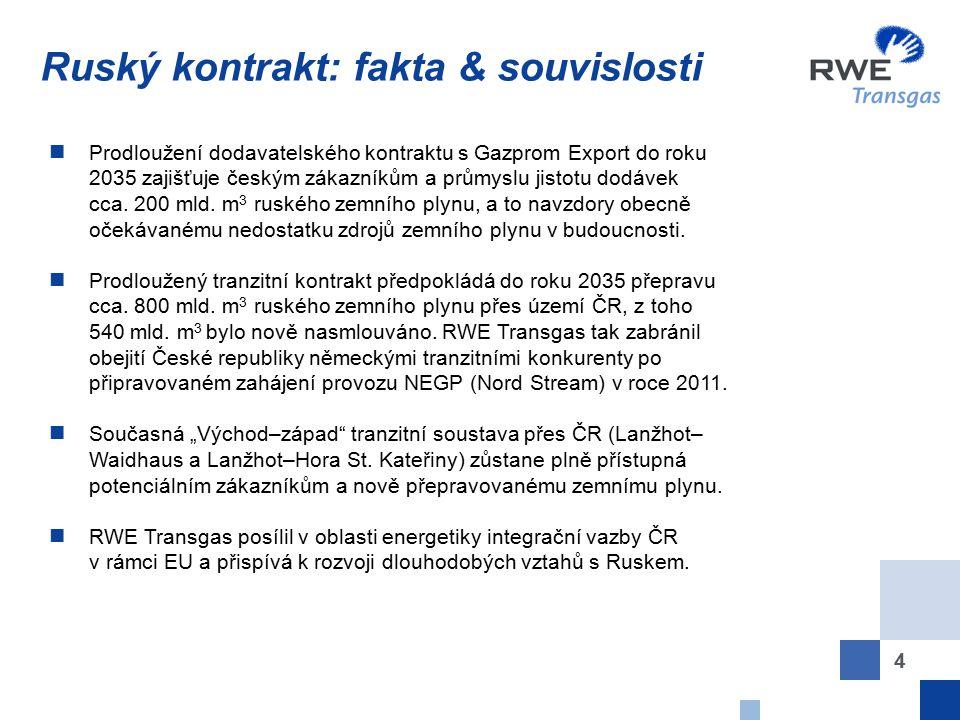 4 Ruský kontrakt: fakta & souvislosti Prodloužení dodavatelského kontraktu s Gazprom Export do roku 2035 zajišťuje českým zákazníkům a průmyslu jistot