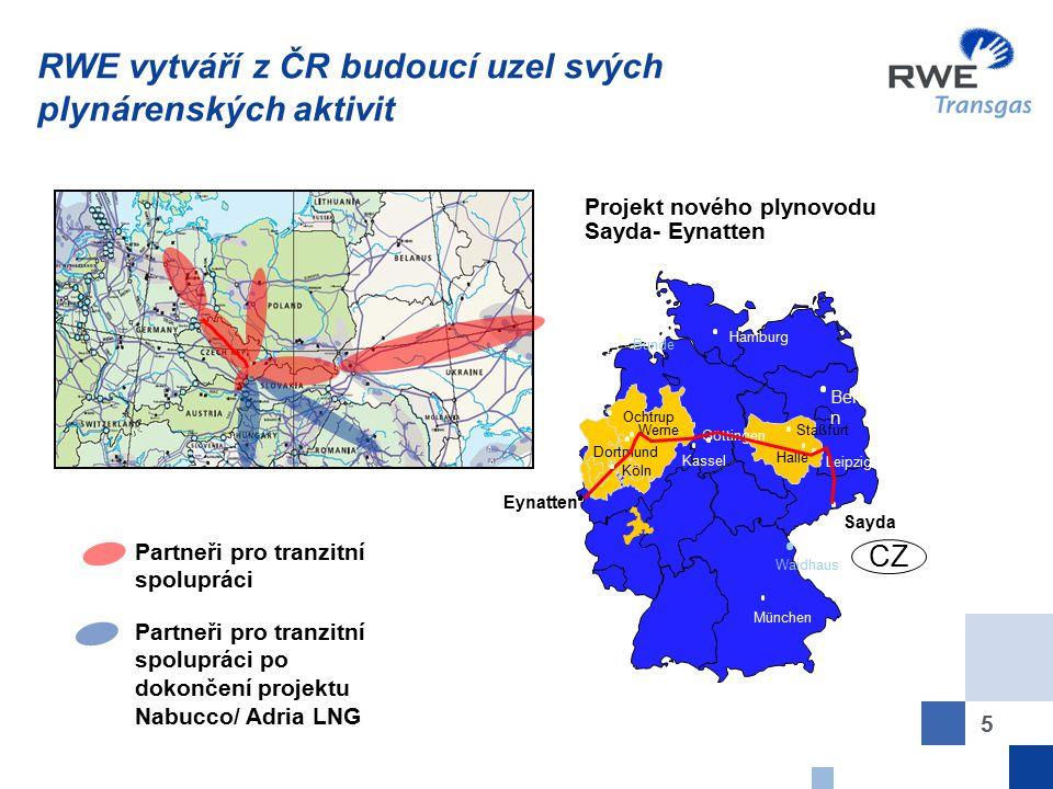 5 RWE vytváří z ČR budoucí uzel svých plynárenských aktivit Partneři pro tranzitní spolupráci Partneři pro tranzitní spolupráci po dokončení projektu