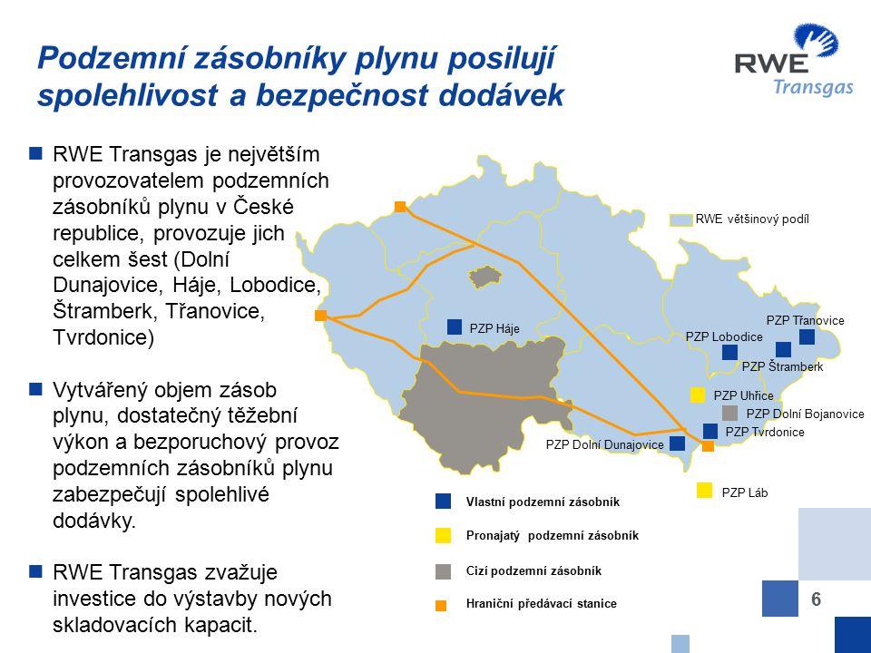 6 Podzemní zásobníky plynu posilují spolehlivost a bezpečnost dodávek RWE většinový podíl Jižní Čechy PZP Třanovice PZP Lobodice PZP Uhřice PZP Tvrdon