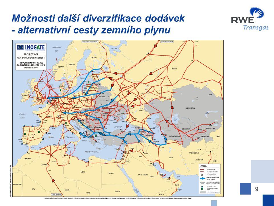 9 Možnosti další diverzifikace dodávek - alternativní cesty zemního plynu