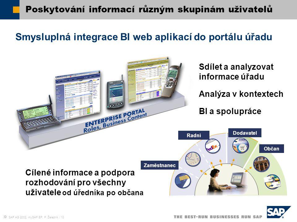  SAP AG 2002, mySAP EP, P. Železník / 10 Poskytování informací různým skupinám uživatelů Cílené informace a podpora rozhodování pro všechny uživatele