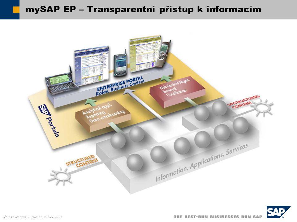  SAP AG 2002, mySAP EP, P. Železník / 8 mySAP EP – Transparentní přístup k informacím