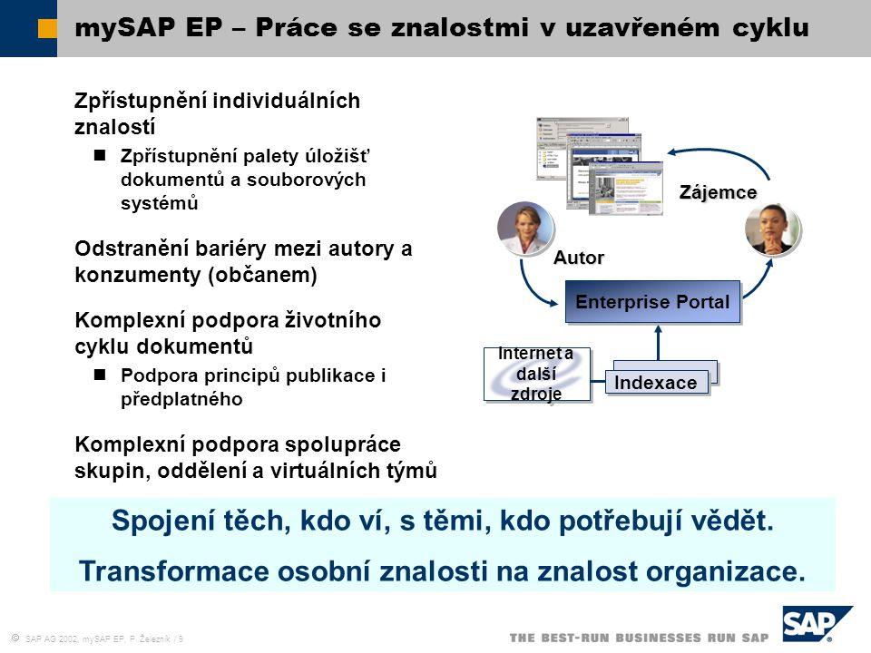  SAP AG 2002, mySAP EP, P. Železník / 9 mySAP EP – Práce se znalostmi v uzavřeném cyklu Zpřístupnění individuálních znalostí Zpřístupnění palety úlož