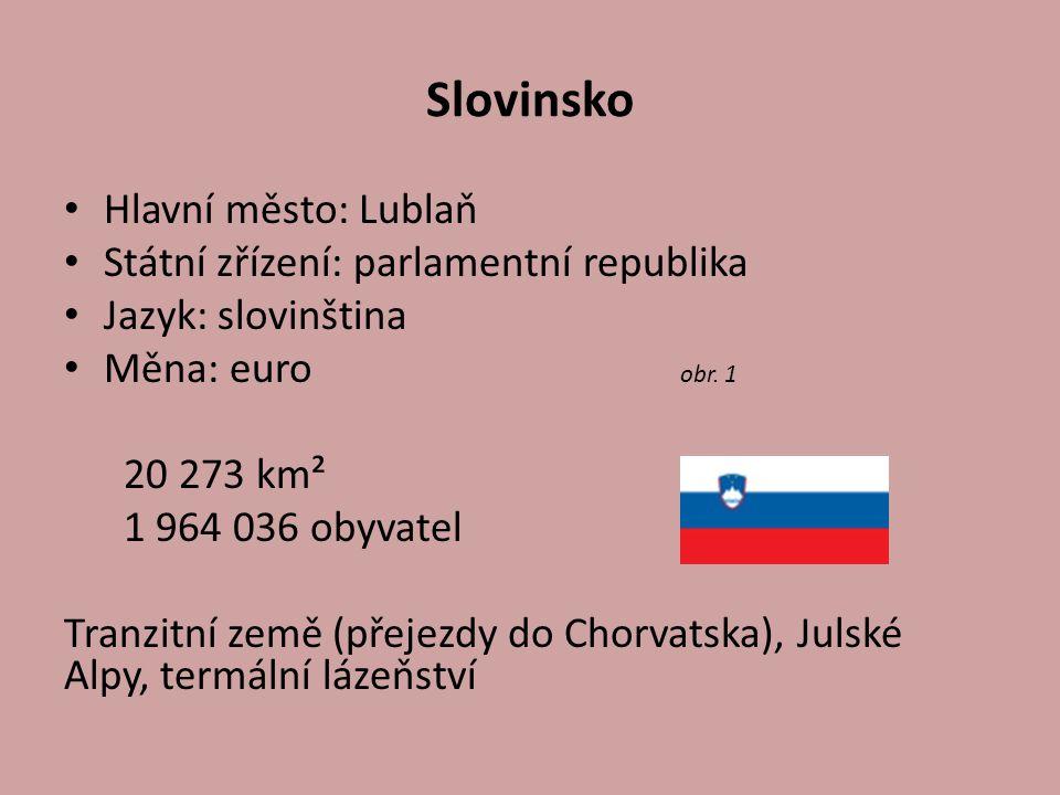 Slovinsko Hlavní město: Lublaň Státní zřízení: parlamentní republika Jazyk: slovinština Měna: euro obr. 1 20 273 km² 1 964 036 obyvatel Tranzitní země