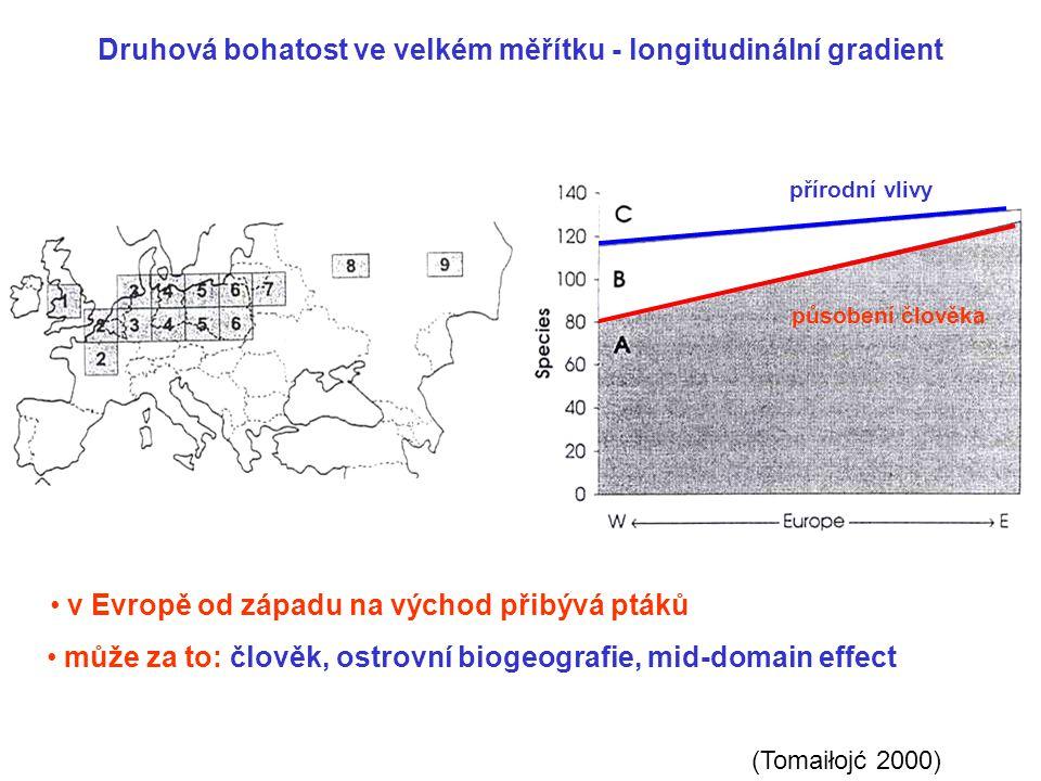 Druhová bohatost ve velkém měřítku - longitudinální gradient (Tomaiłojć 2000) působení člověka přírodní vlivy v Evropě od západu na východ přibývá ptá