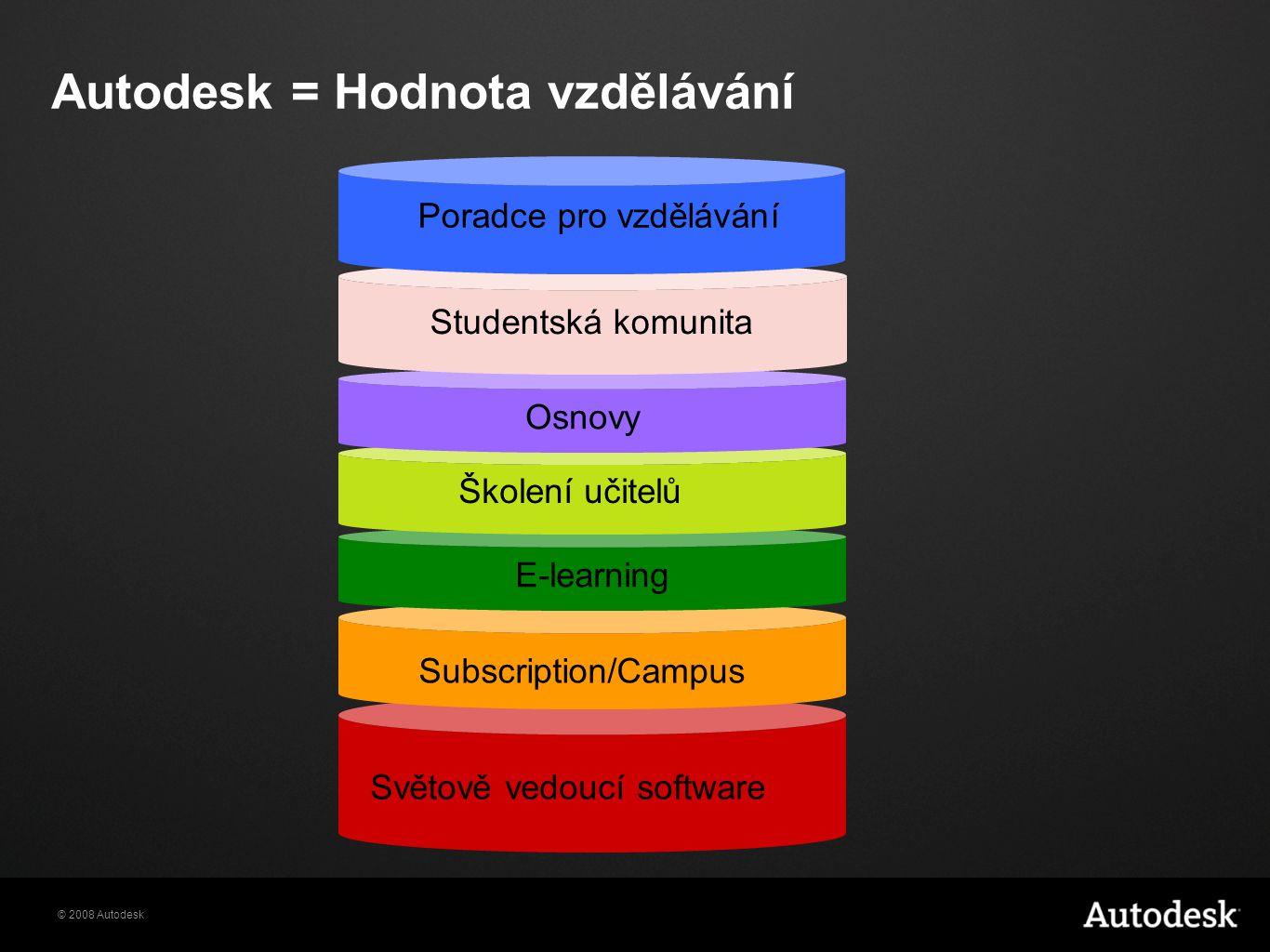 © 2008 Autodesk Autodesk = Hodnota vzdělávání E-learning Světově vedoucí software Subscription/Campus Školení učitelů Osnovy Studentská komunita Poradce pro vzdělávání
