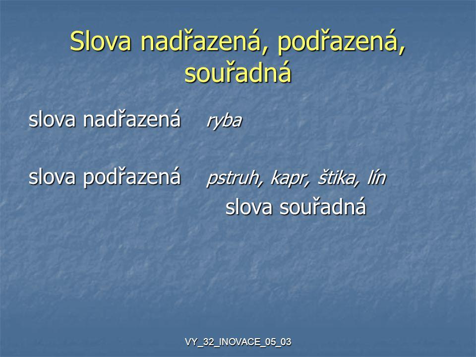 VY_32_INOVACE_05_03 Slova nadřazená, podřazená, souřadná slova nadřazená ryba slova podřazená pstruh, kapr, štika, lín slova souřadná slova souřadná