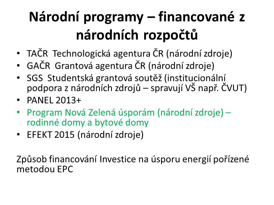 Národní programy – financované z národních rozpočtů TAČR Technologická agentura ČR (národní zdroje) GAČR Grantová agentura ČR (národní zdroje) SGS Studentská grantová soutěž (institucionální podpora z národních zdrojů – spravují VŠ např.