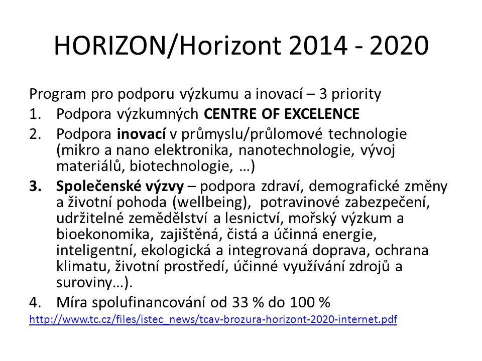 HORIZON/Horizont 2014 - 2020 Program pro podporu výzkumu a inovací – 3 priority 1.Podpora výzkumných CENTRE OF EXCELENCE 2.Podpora inovací v průmyslu/průlomové technologie (mikro a nano elektronika, nanotechnologie, vývoj materiálů, biotechnologie, …) 3.Společenské výzvy – podpora zdraví, demografické změny a životní pohoda (wellbeing), potravinové zabezpečení, udržitelné zemědělství a lesnictví, mořský výzkum a bioekonomika, zajištěná, čistá a účinná energie, inteligentní, ekologická a integrovaná doprava, ochrana klimatu, životní prostředí, účinné využívání zdrojů a suroviny…).