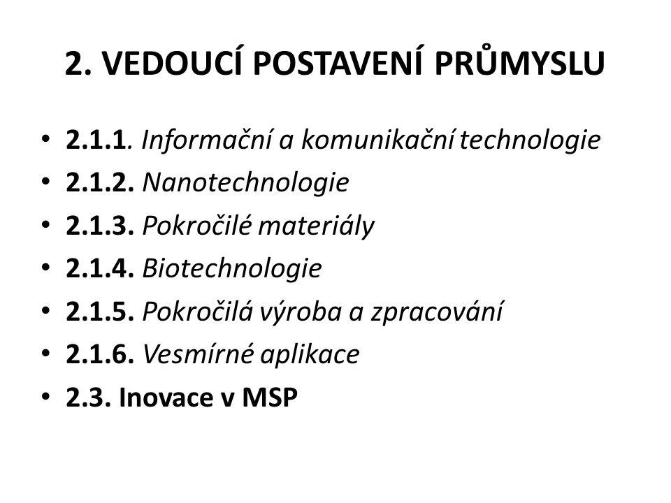 2. VEDOUCÍ POSTAVENÍ PRŮMYSLU 2.1.1. Informační a komunikační technologie 2.1.2.