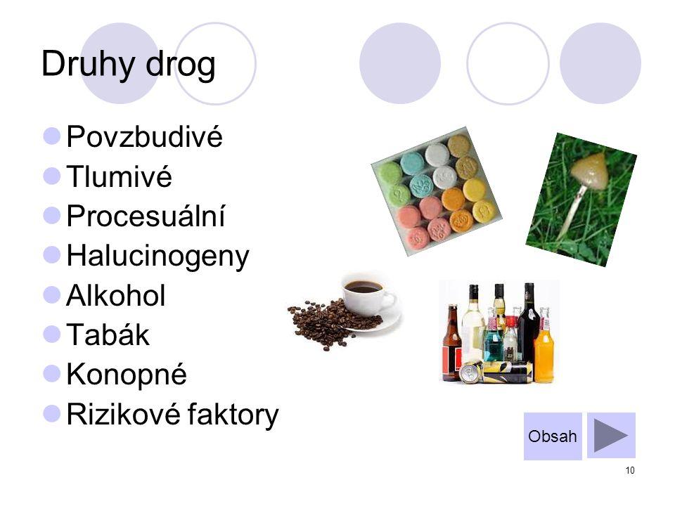 Obsah 10 Druhy drog Povzbudivé Tlumivé Procesuální Halucinogeny Alkohol Tabák Konopné Rizikové faktory