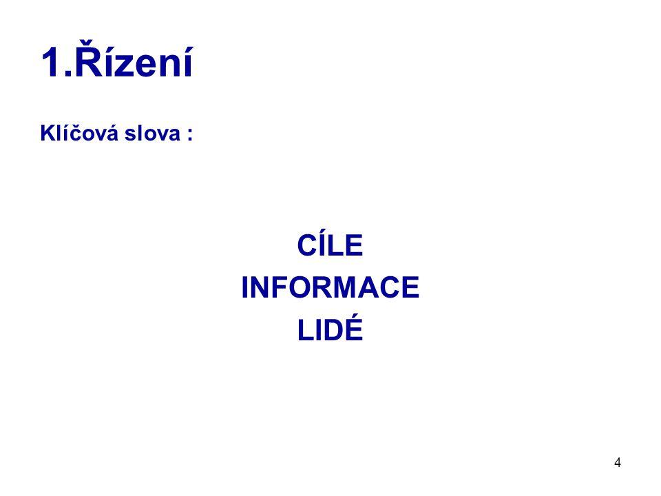 25 1.4.Informace Externí informace Informace o okolí podniku, chování okolí, prognózy okolí.