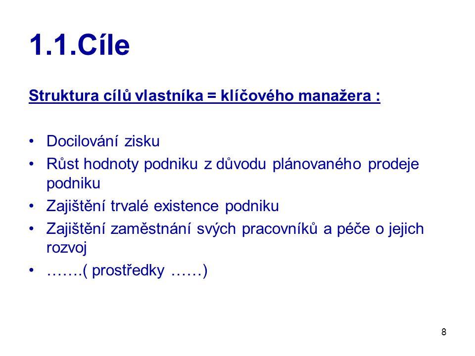 49 Management stavebního podniku Literatura : Novák,Hačkajlová,Nováková : Ekonomika a management , Vydavatelství ČVUT,2004 Děkuji za pozornost !