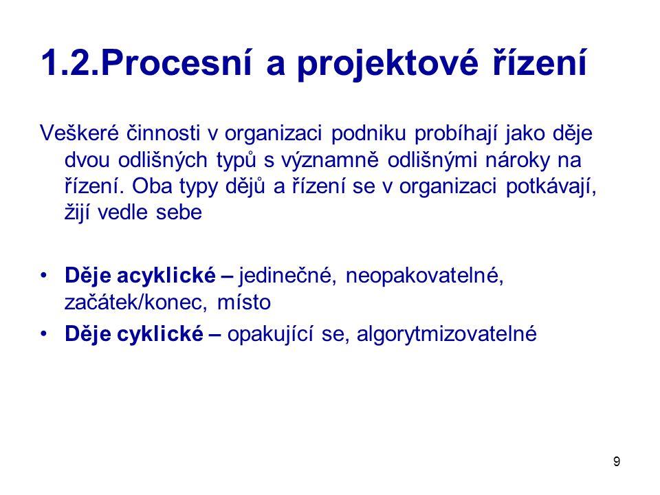 10 1.2.Procesní a projektové řízení Acyklické děje – dodávání individuálních specifických výrobků na různých místech, dosahování unikátních cílů, projektové řízení.
