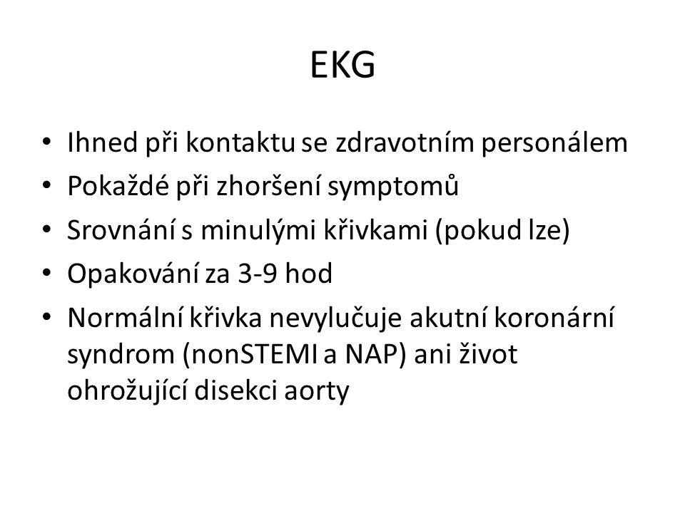 """Akutní koronární syndrom STEMI – Symptomy + EKG – """"Jednoduchá diagnóza"""