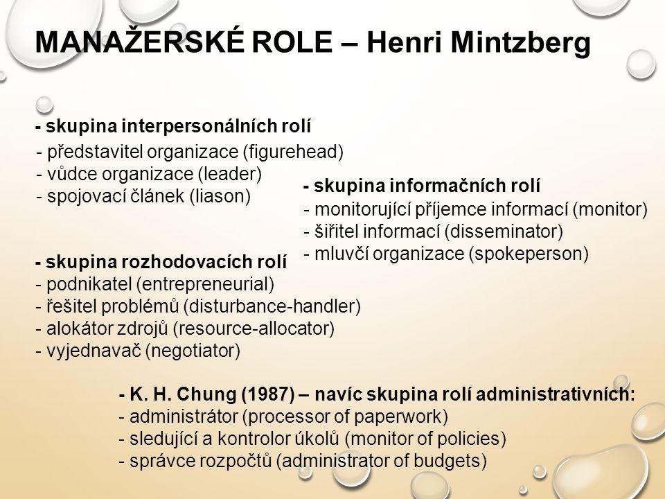 MANAŽERSKÉ ROLE – Henri Mintzberg - skupina interpersonálních rolí - skupina informačních rolí - skupina rozhodovacích rolí - K. H. Chung (1987) – nav
