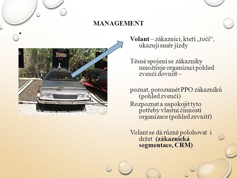 """MANAGEMENT Volant – zákazníci, kteří """"točí , ukazují směr jízdy Těsné spojení se zákazníky umožňuje organizaci pohled zvenčí dovnitř – poznat, porozumět PPO zákazníků (pohled zvenčí) Rozpoznat a uspokojit tyto potřeby vlastní činností organizace (pohled zevnitř) Volant se dá různě polohovat i držet (zákaznická segmentace, CRM)"""