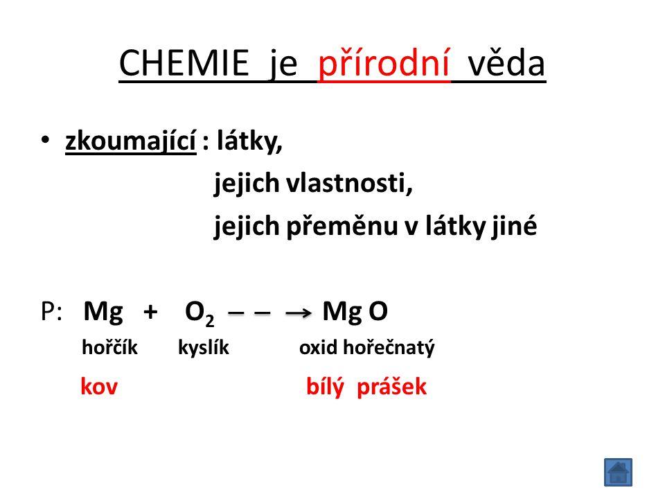 CHEMIE je přírodní věda zkoumající : látky, jejich vlastnosti, jejich přeměnu v látky jiné P: Mg + O 2 Mg O hořčík kyslík oxid hořečnatý kov bílý prášek
