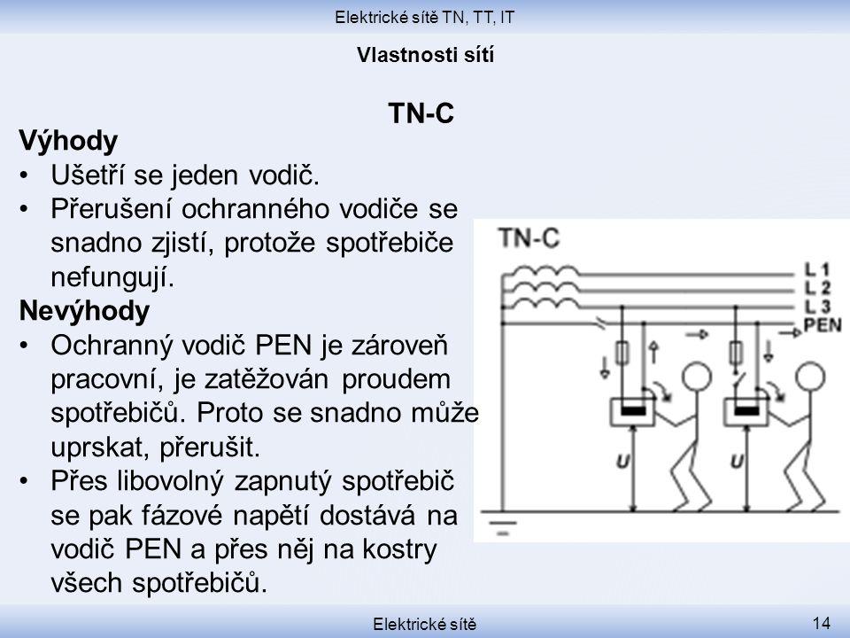 Elektrické sítě TN, TT, IT Elektrické sítě 14 TN-C Výhody Ušetří se jeden vodič. Přerušení ochranného vodiče se snadno zjistí, protože spotřebiče nefu