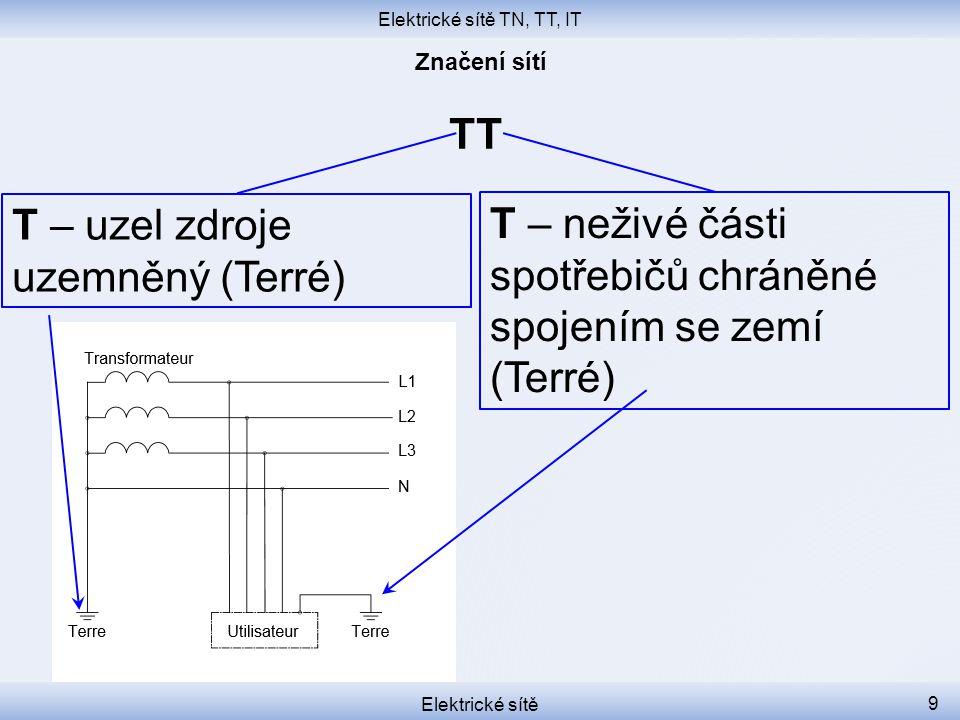 Elektrické sítě TN, TT, IT Elektrické sítě 9 TT T – uzel zdroje uzemněný (Terré) T – neživé části spotřebičů chráněné spojením se zemí (Terré)