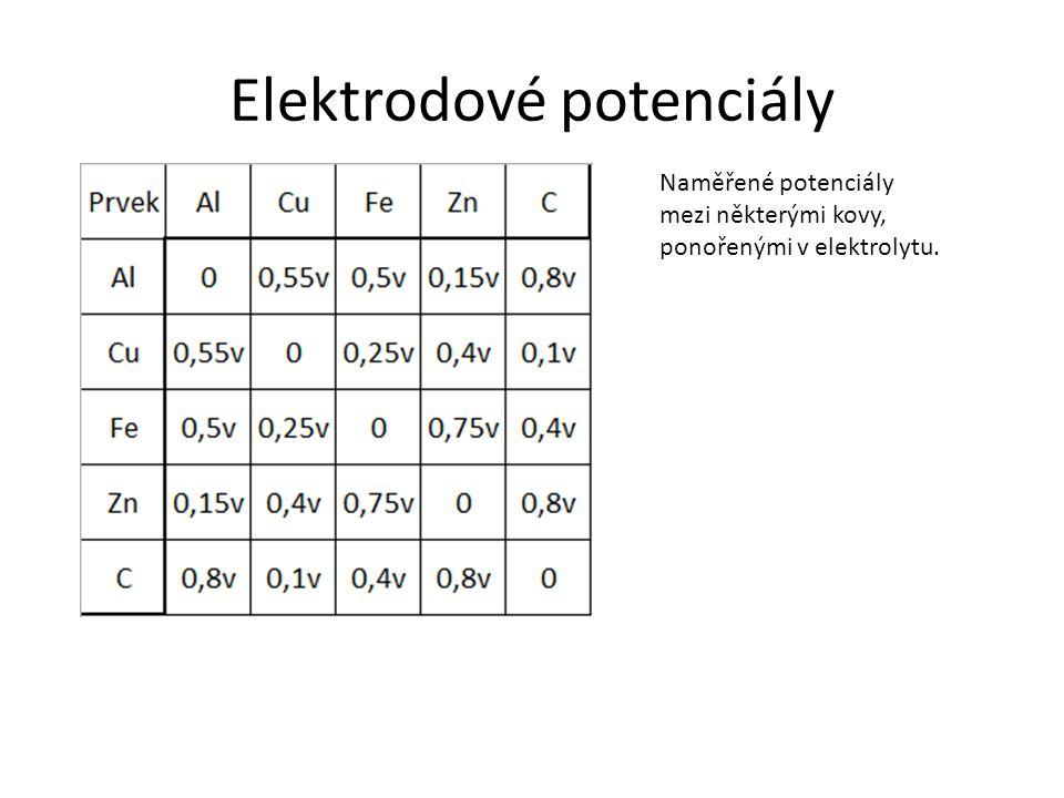 Elektrodové potenciály Naměřené potenciály mezi některými kovy, ponořenými v elektrolytu.