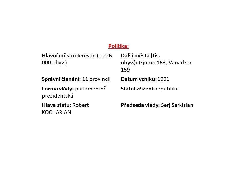 Politika: Hlavní město: Jerevan (1 226 000 obyv.) Další města (tis.
