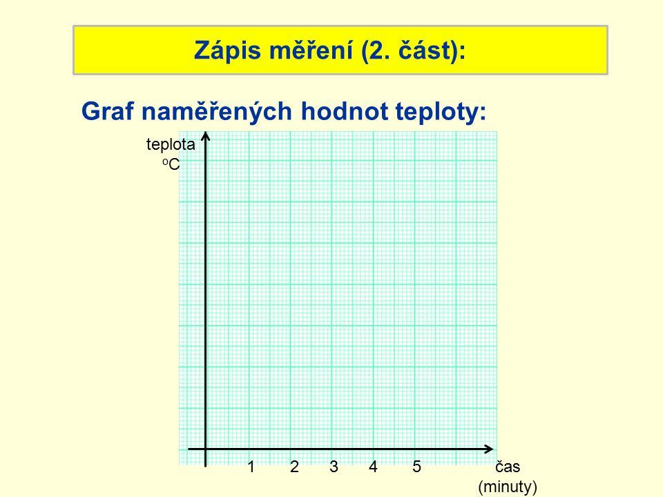 Zápis měření (3.část): Q = m. c.