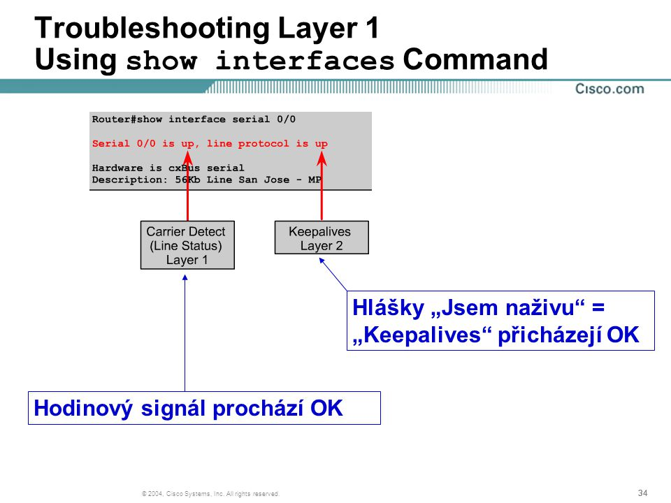 "34 © 2004, Cisco Systems, Inc. All rights reserved. Troubleshooting Layer 1 Using show interfaces Command Hodinový signál prochází OK Hlášky ""Jsem naž"