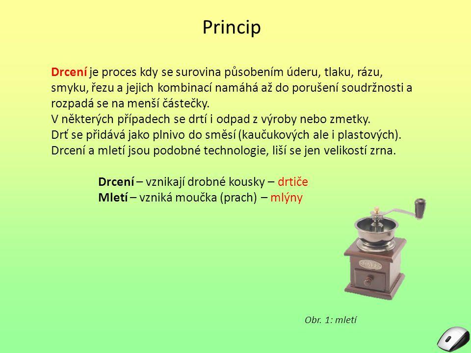 Princip Drcení je proces kdy se surovina působením úderu, tlaku, rázu, smyku, řezu a jejich kombinací namáhá až do porušení soudržnosti a rozpadá se n