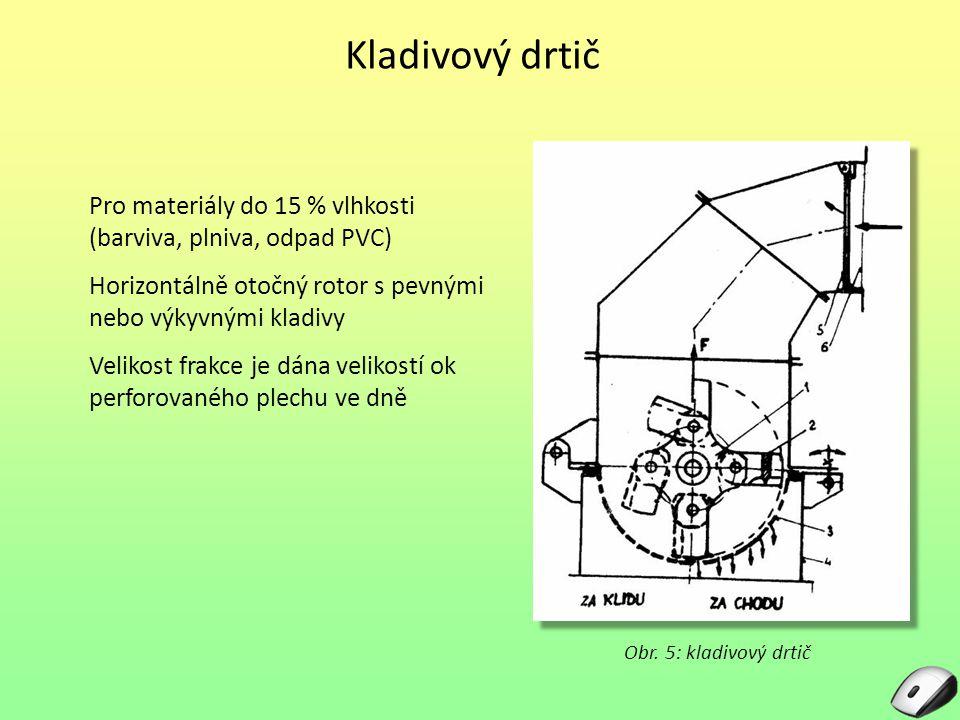 Kuželový drtič Používá se hlavně k drcení pryžového odpadu a sběru při výrobě granulátu, na výstupu jsou částice cca 20 mm Rotor i stator ve tvaru zvonu, šroubovitá litá žebra s břity, ke spodnímu okraji se snižují Odvod tepla zajišťuje vodní chlazení Velikost částic se mění posuvem rotoru ve směru osy (svisle) Obr.