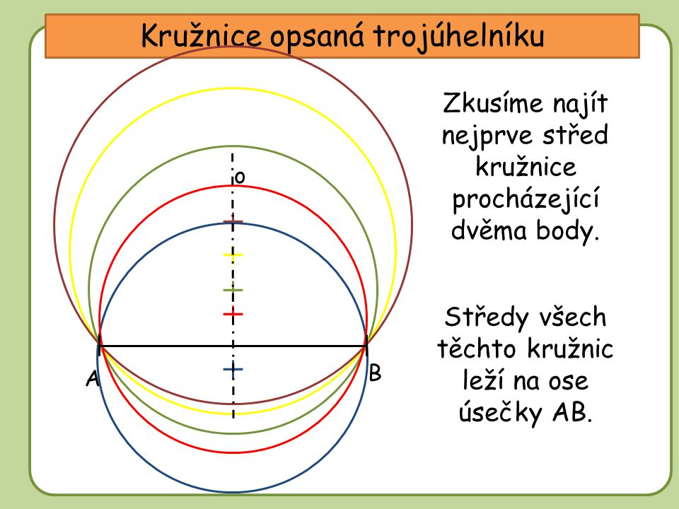 Kružnice opsaná trojúhelníku A B Zkusíme najít nejprve střed kružnice procházející dvěma body. Středy všech těchto kružnic leží na ose úsečky AB. o