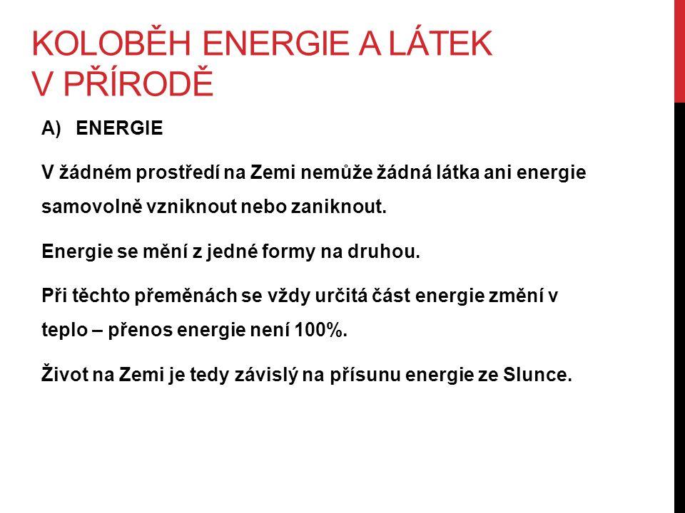 KOLOBĚH ENERGIE A LÁTEK V PŘÍRODĚ A)ENERGIE V žádném prostředí na Zemi nemůže žádná látka ani energie samovolně vzniknout nebo zaniknout.